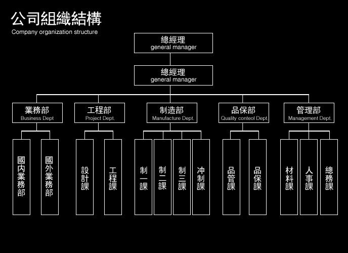 电路 电路图 电子 设计 素材 原理图 688_500