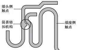 触点结构带简易锁扣机构